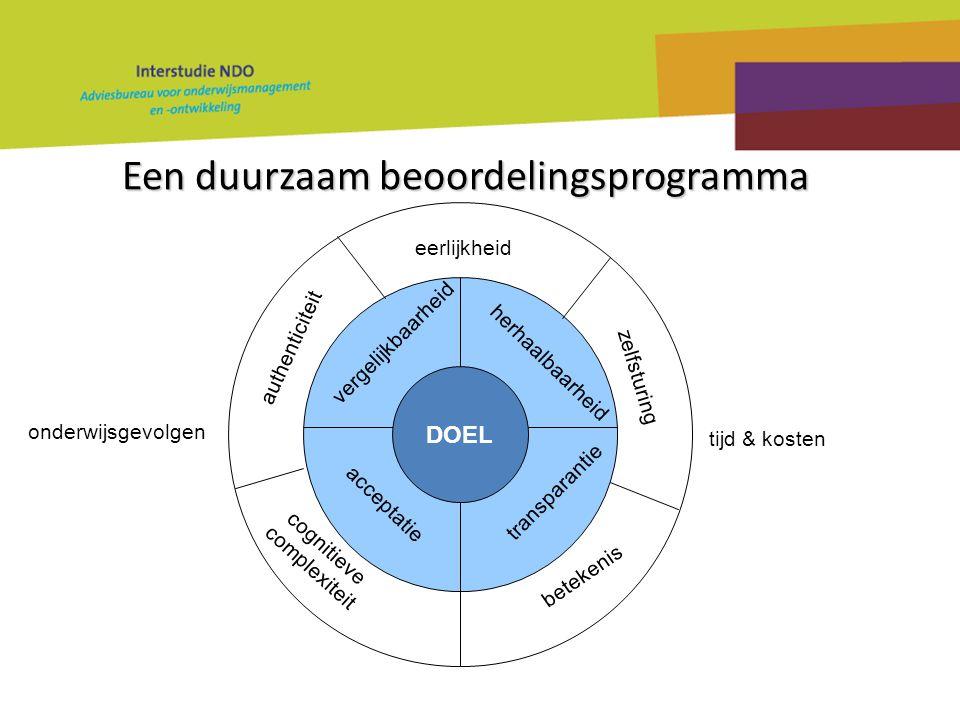 Een duurzaam beoordelingsprogramma
