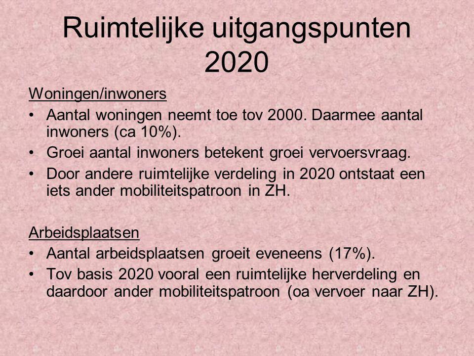 Ruimtelijke uitgangspunten 2020