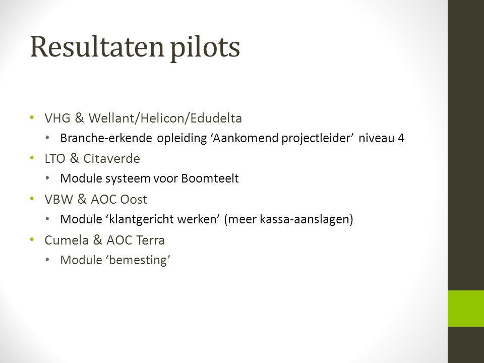 Resultaten pilots VHG & Wellant/Helicon/Edudelta LTO & Citaverde