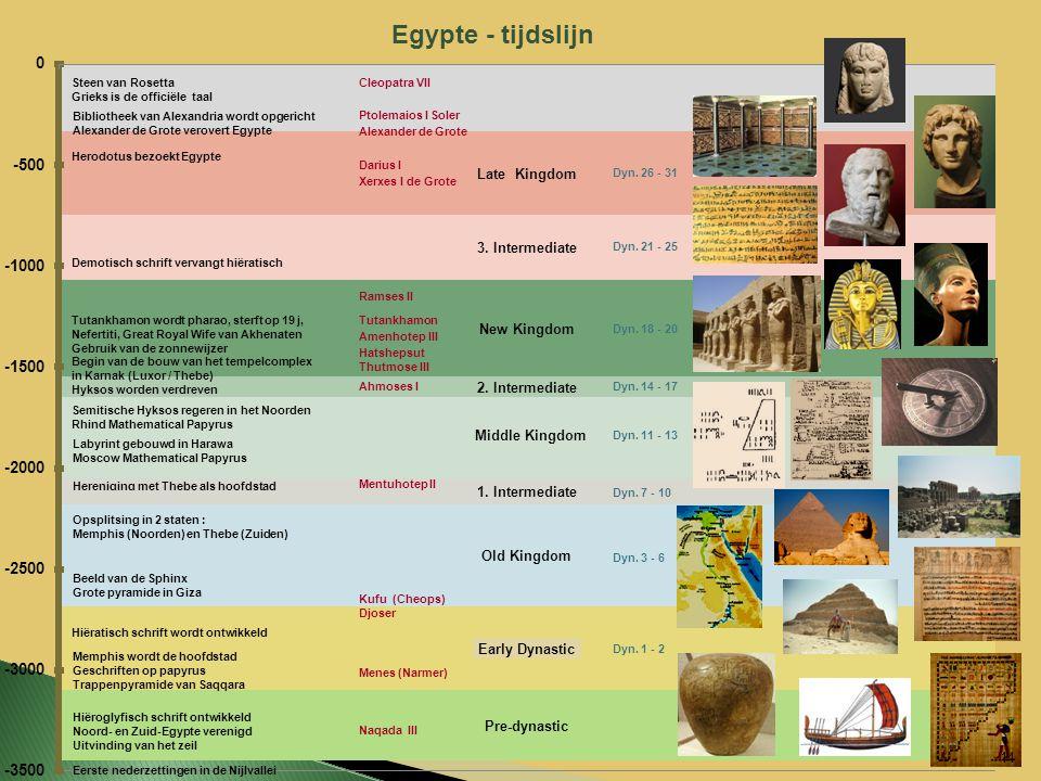 Egypte - tijdslijn Herodotus bezoekt Egypte