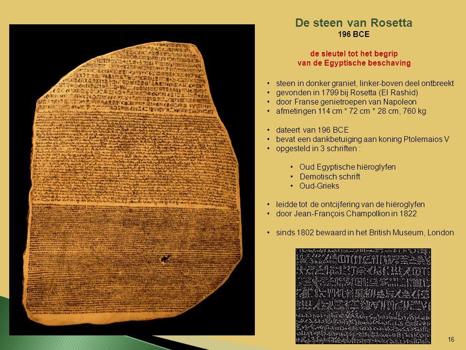 de sleutel tot het begrip van de Egyptische beschaving