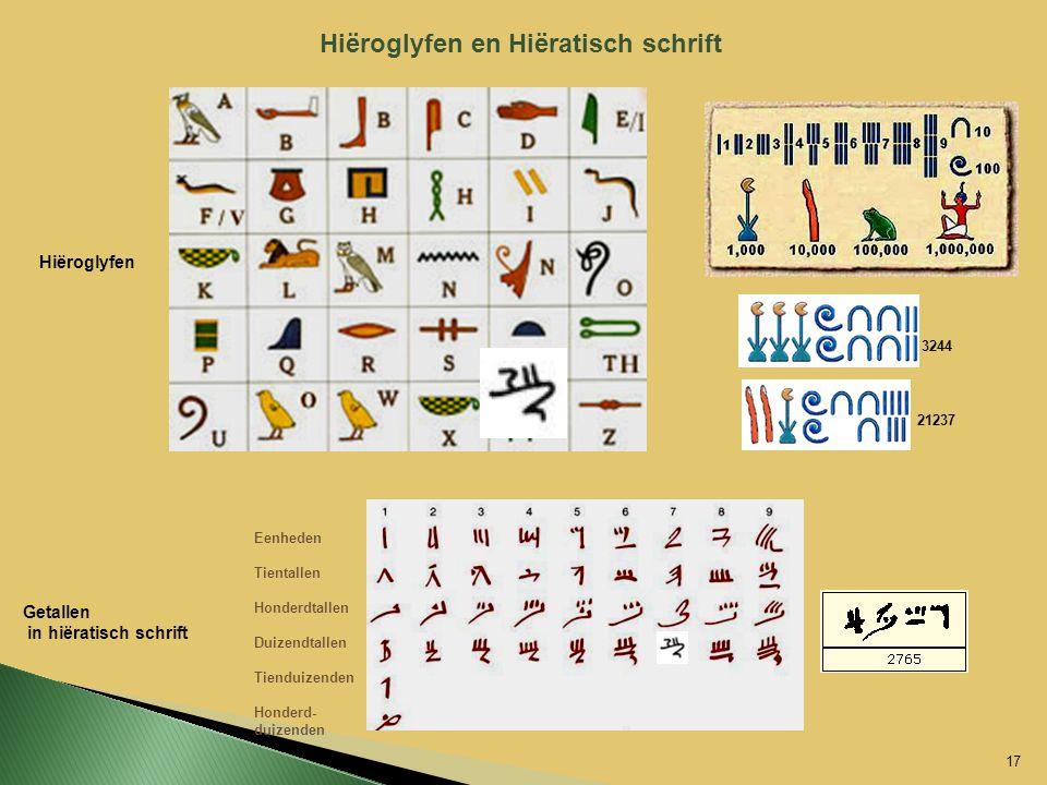 Hiëroglyfen en Hiëratisch schrift