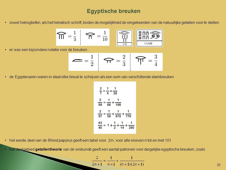 Egyptische breuken zowel hiërogliefen, als het hiëratisch schrift, boden de mogelijkheid de omgekeerden van de natuurlijke getallen voor te stellen.