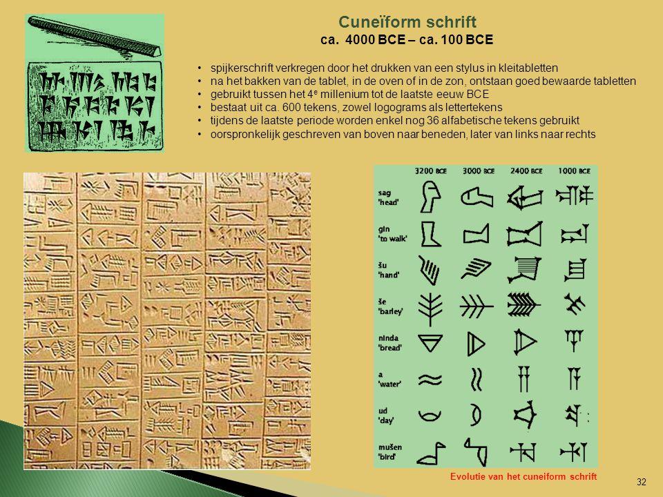 Cuneïform schrift ca. 4000 BCE – ca. 100 BCE