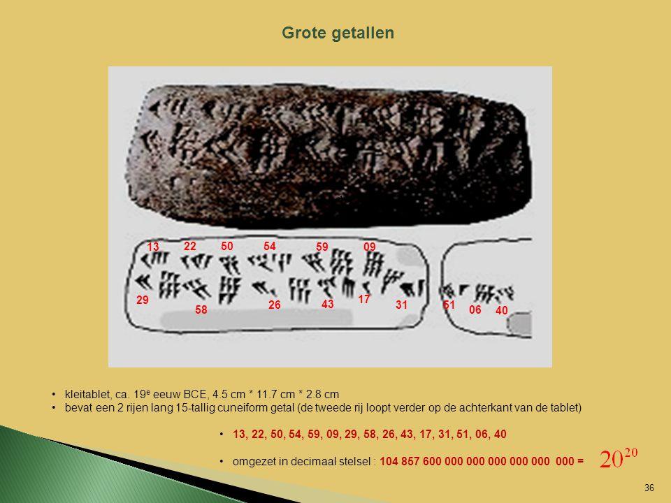 Grote getallen 13. 22. 50. 54. 59. 09. 29. 17. 26. 43. 31. 51. 58. 06. 40. kleitablet, ca. 19e eeuw BCE, 4.5 cm * 11.7 cm * 2.8 cm.