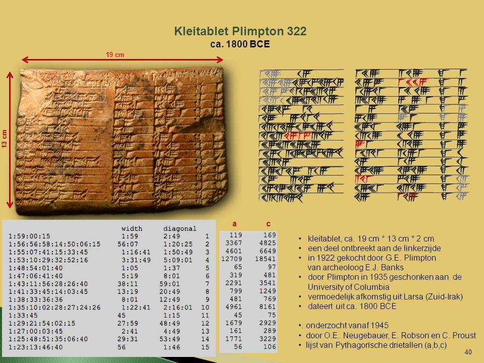 Kleitablet Plimpton 322 ca. 1800 BCE a c