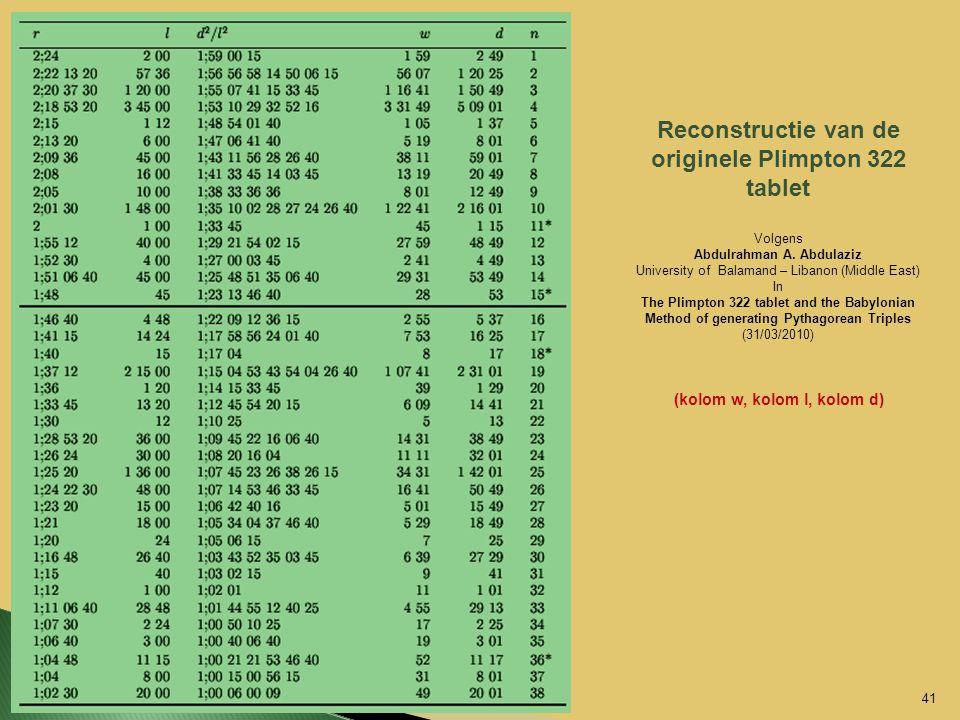 Reconstructie van de originele Plimpton 322 tablet