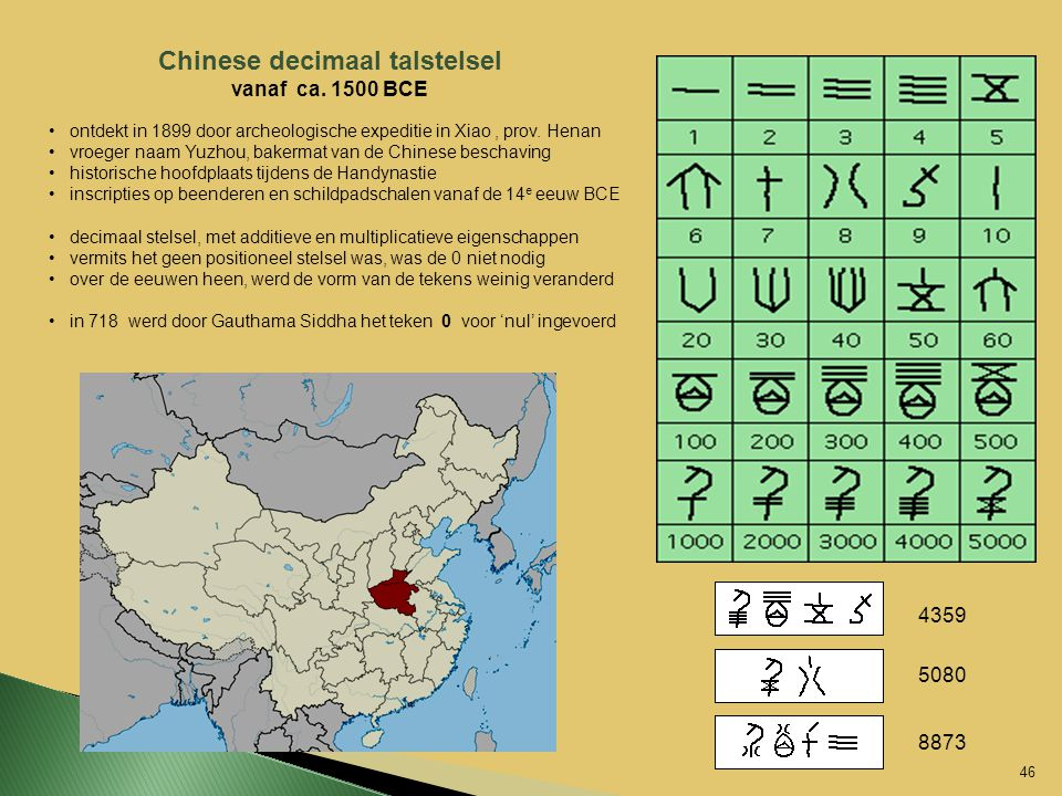 Chinese decimaal talstelsel