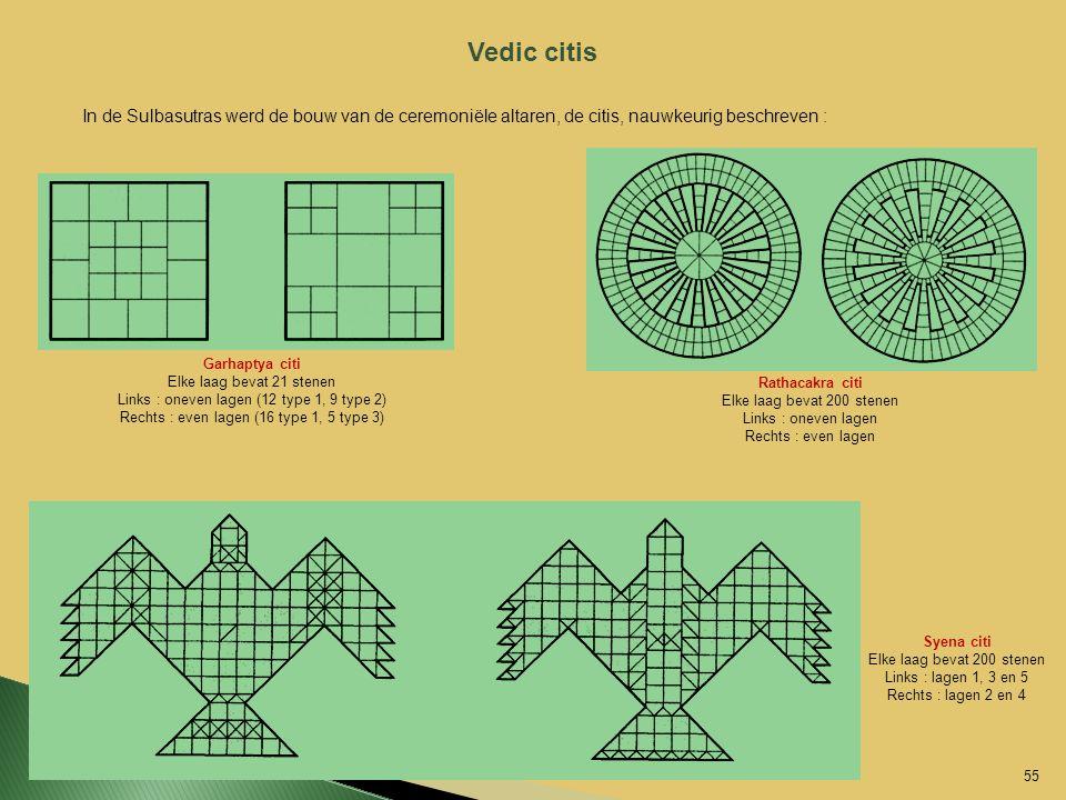 Vedic citis In de Sulbasutras werd de bouw van de ceremoniële altaren, de citis, nauwkeurig beschreven :