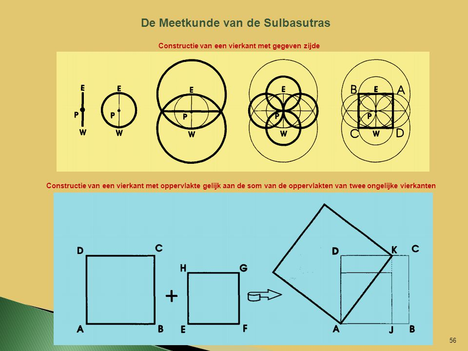 De Meetkunde van de Sulbasutras