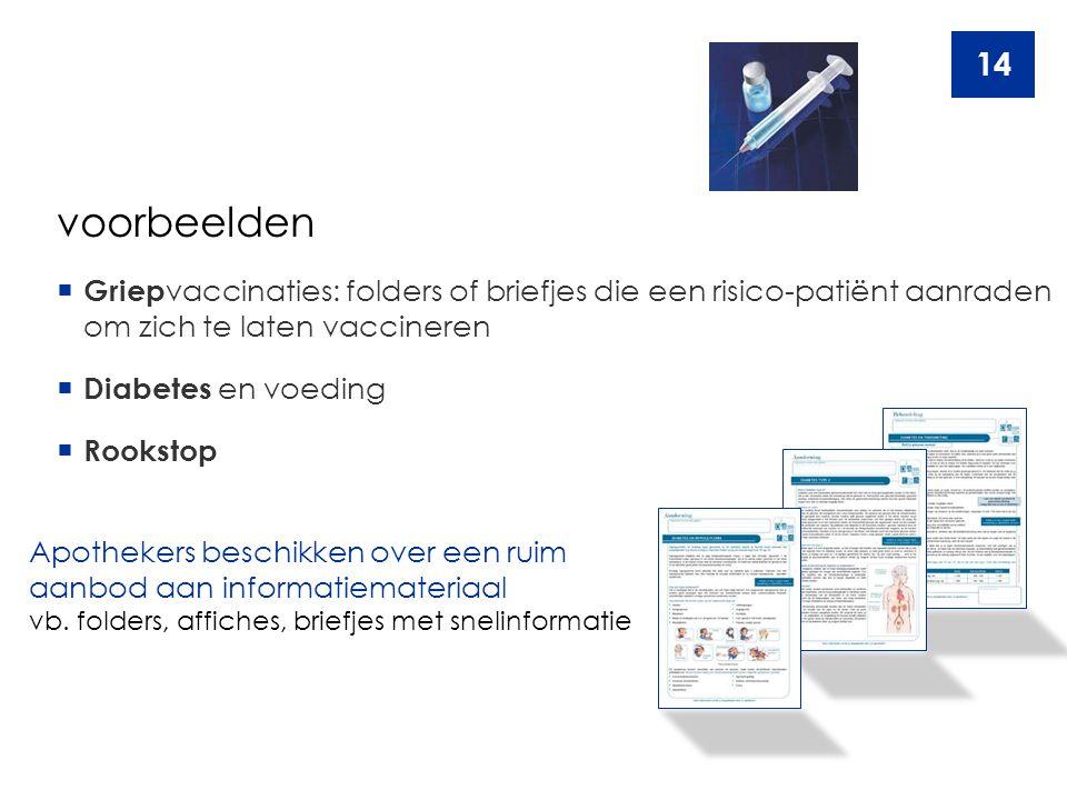 voorbeelden Griepvaccinaties: folders of briefjes die een risico-patiënt aanraden om zich te laten vaccineren.