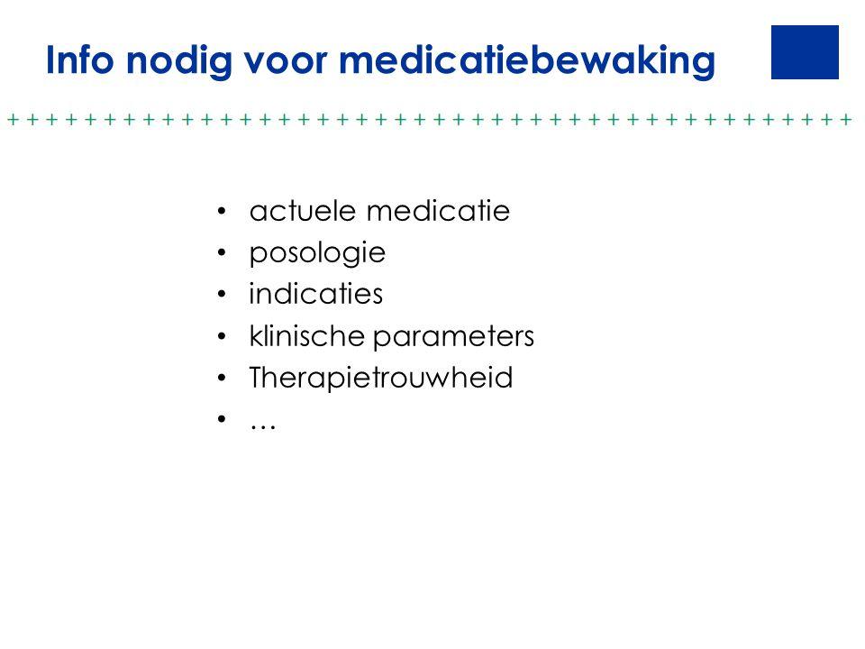 Info nodig voor medicatiebewaking