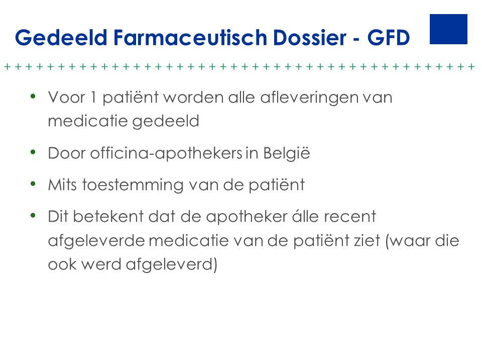 Gedeeld Farmaceutisch Dossier - GFD