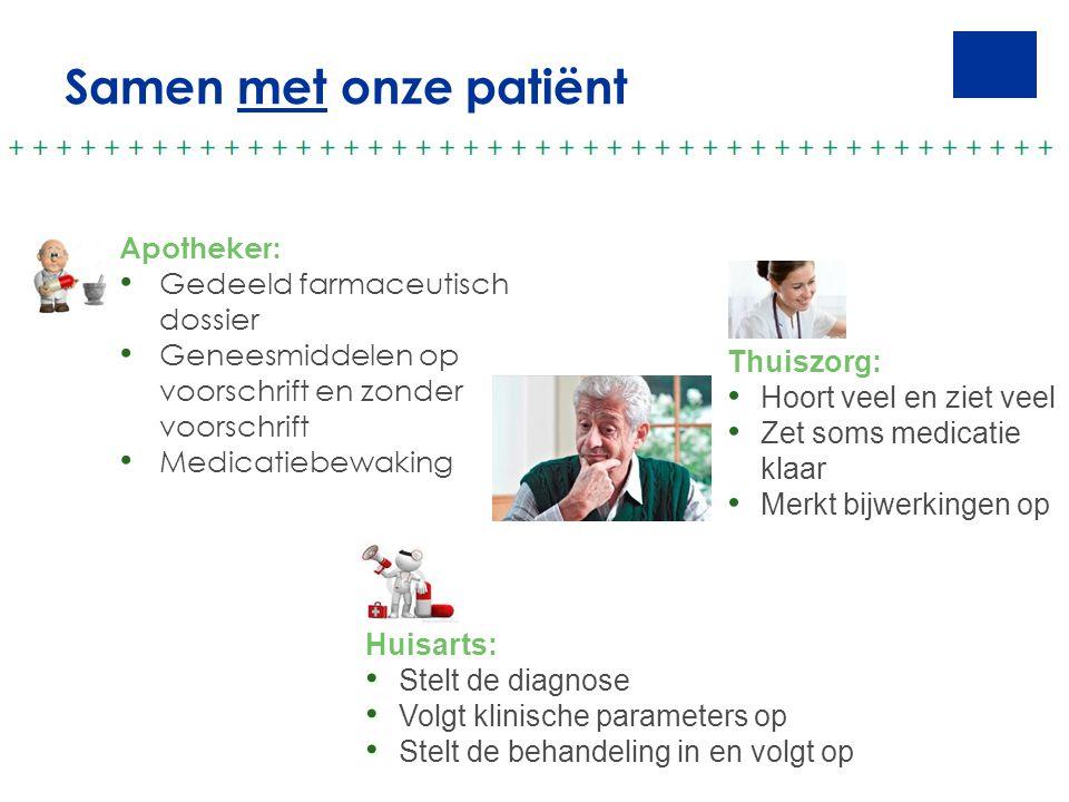 Samen met onze patiënt Apotheker: Gedeeld farmaceutisch dossier