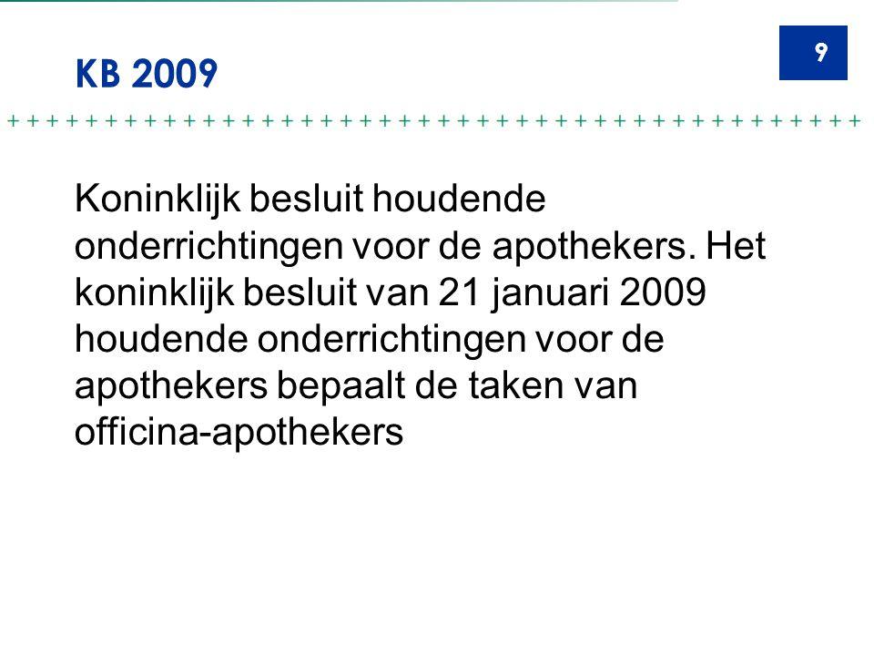 KB 2009