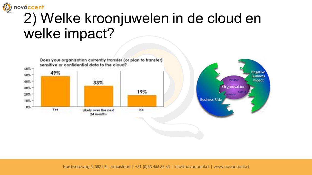 2) Welke kroonjuwelen in de cloud en welke impact