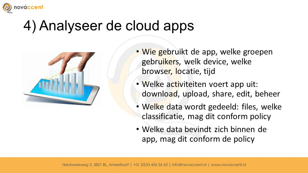 4) Analyseer de cloud apps