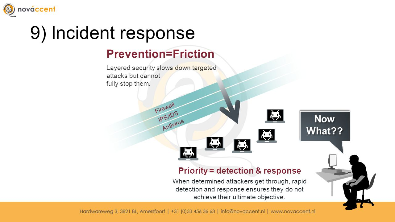 Priority = detection & response