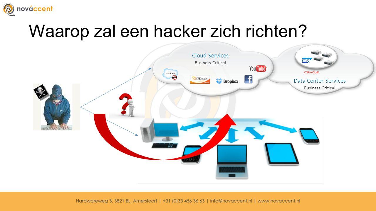 Waarop zal een hacker zich richten