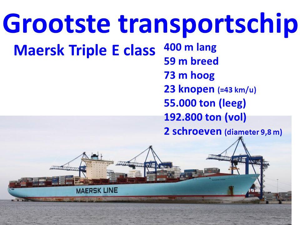 Grootste transportschip