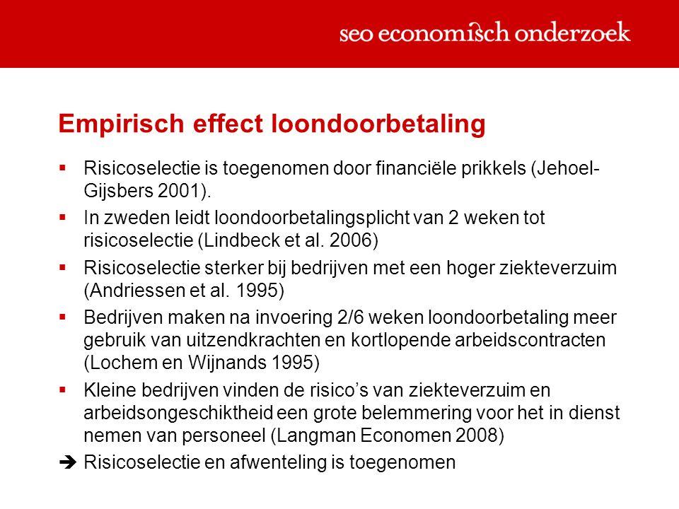 Empirisch effect loondoorbetaling