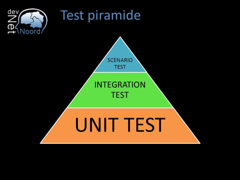 Test piramide SCENARIO TEST INTEGRATION TEST UNIT TEST