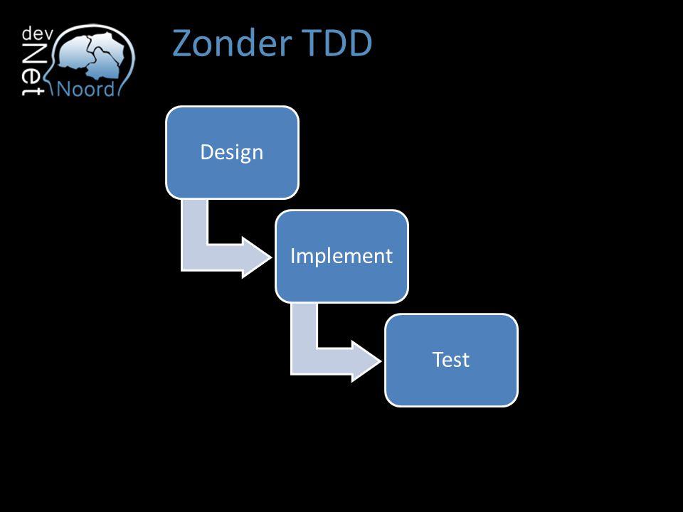 Zonder TDD Design Implement Test