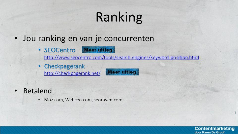 Ranking Jou ranking en van je concurrenten Betalend