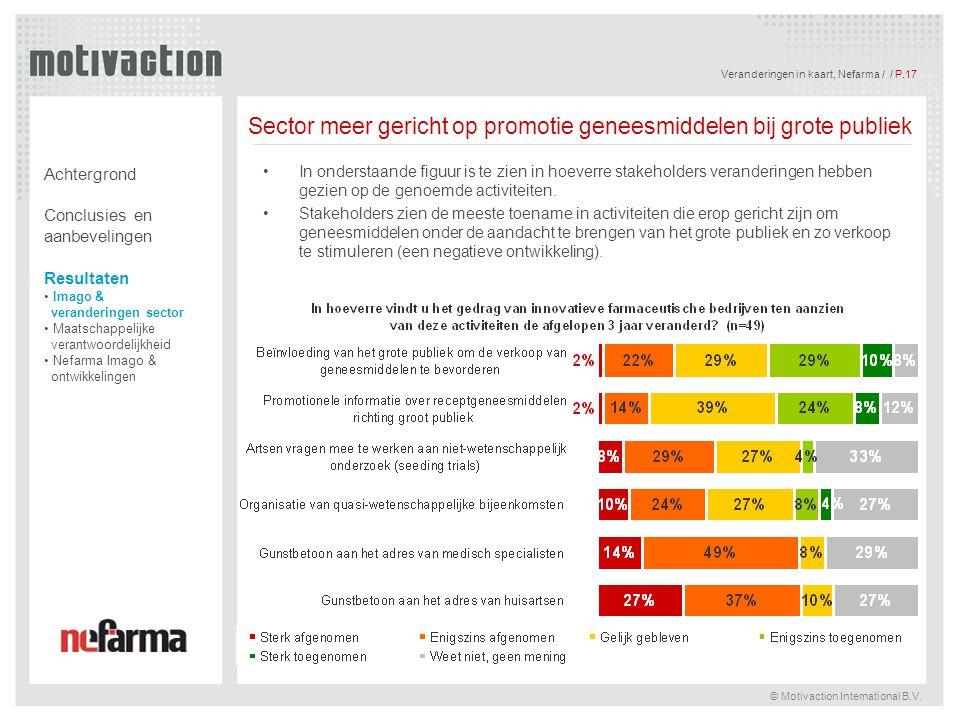 Sector meer gericht op promotie geneesmiddelen bij grote publiek