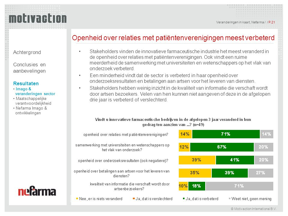 Openheid over relaties met patiëntenverenigingen meest verbeterd