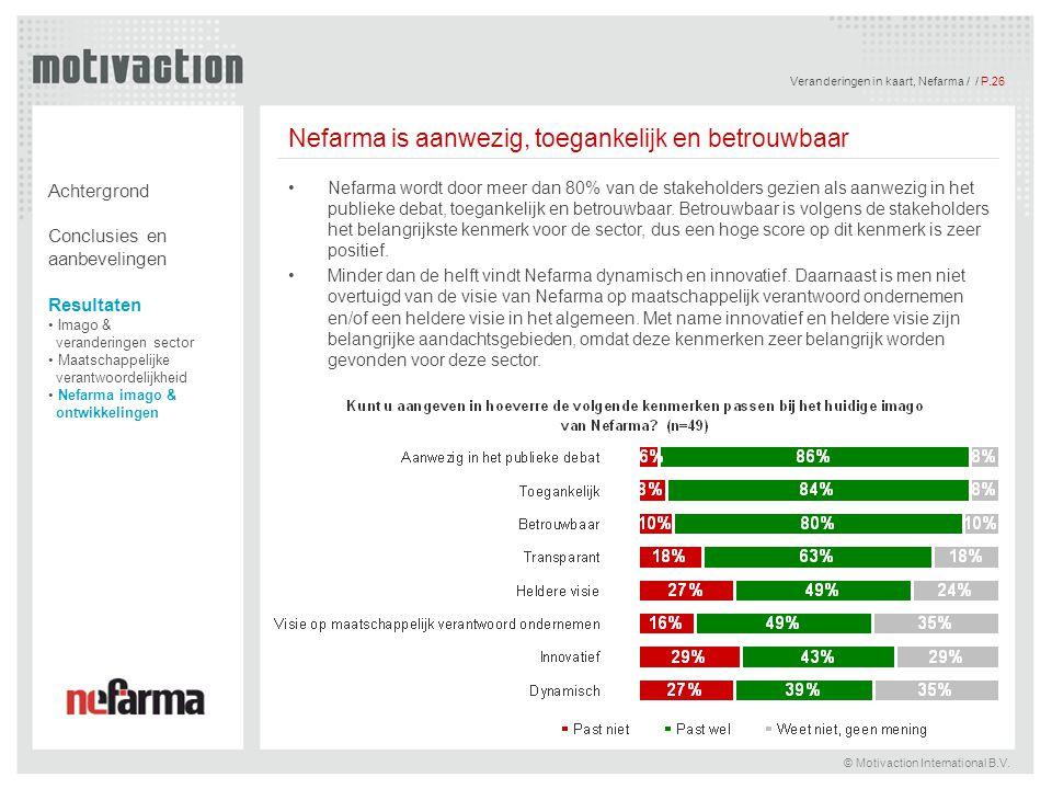 Nefarma is aanwezig, toegankelijk en betrouwbaar