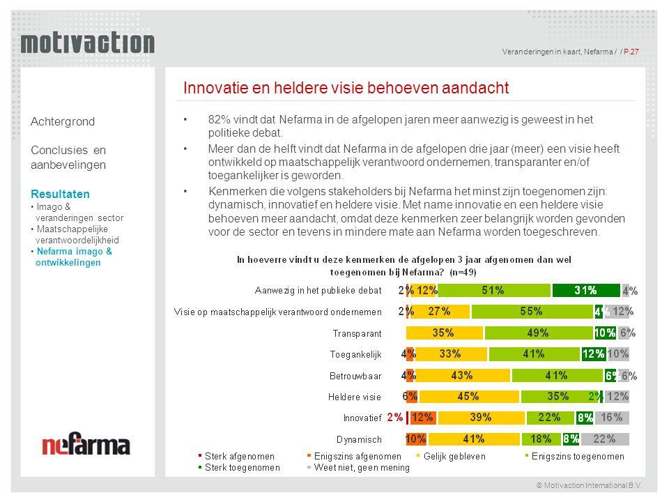 Innovatie en heldere visie behoeven aandacht
