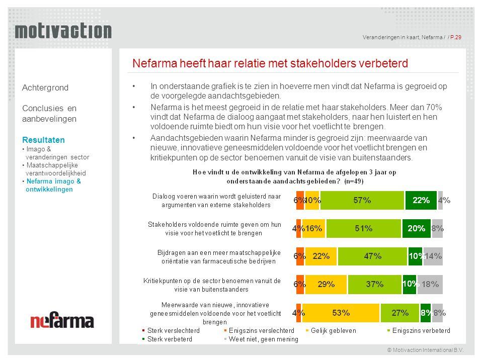 Nefarma heeft haar relatie met stakeholders verbeterd