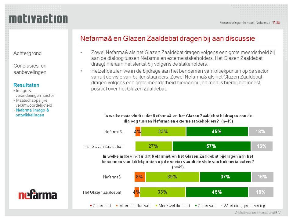 Nefarma& en Glazen Zaaldebat dragen bij aan discussie