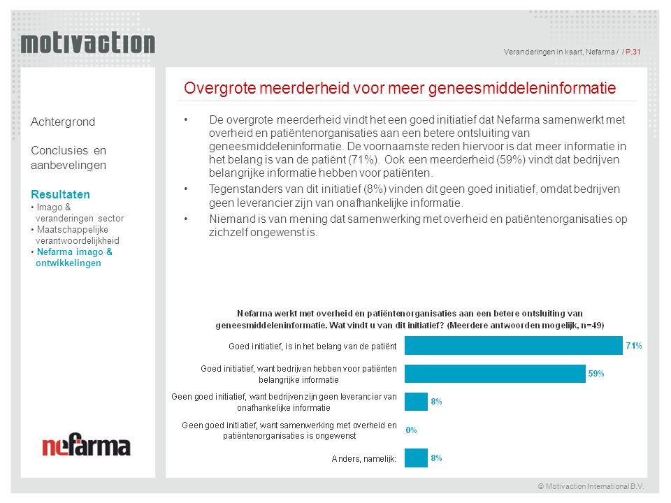 Overgrote meerderheid voor meer geneesmiddeleninformatie