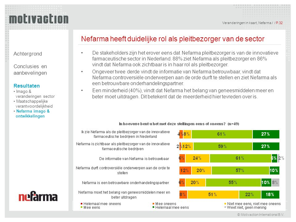 Nefarma heeft duidelijke rol als pleitbezorger van de sector