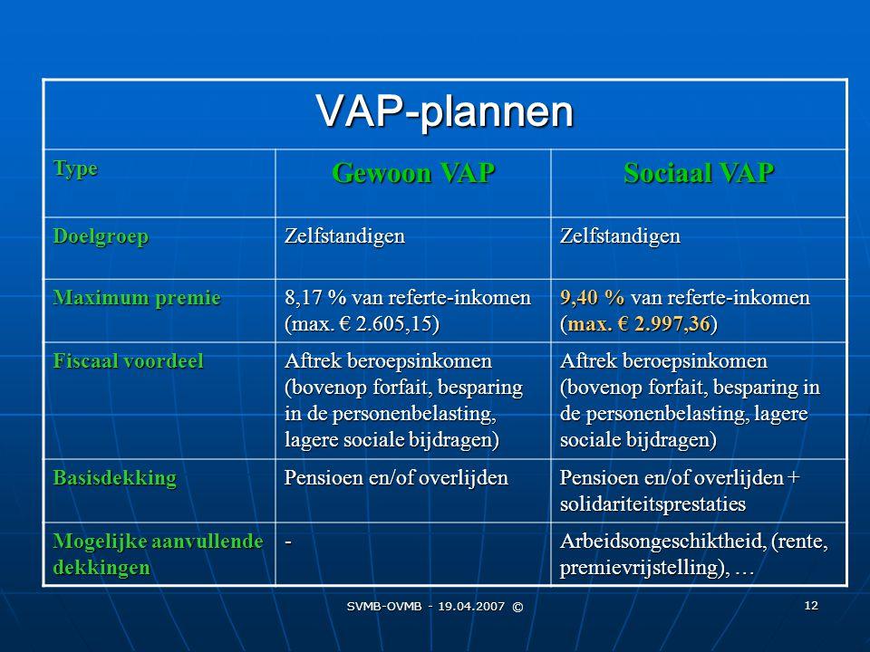 VAP-plannen Gewoon VAP Sociaal VAP Type Doelgroep Zelfstandigen