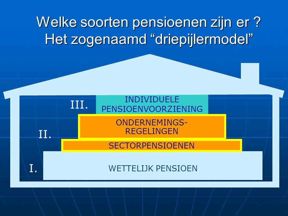 Welke soorten pensioenen zijn er Het zogenaamd driepijlermodel