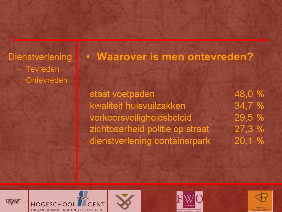 Waarover is men ontevreden