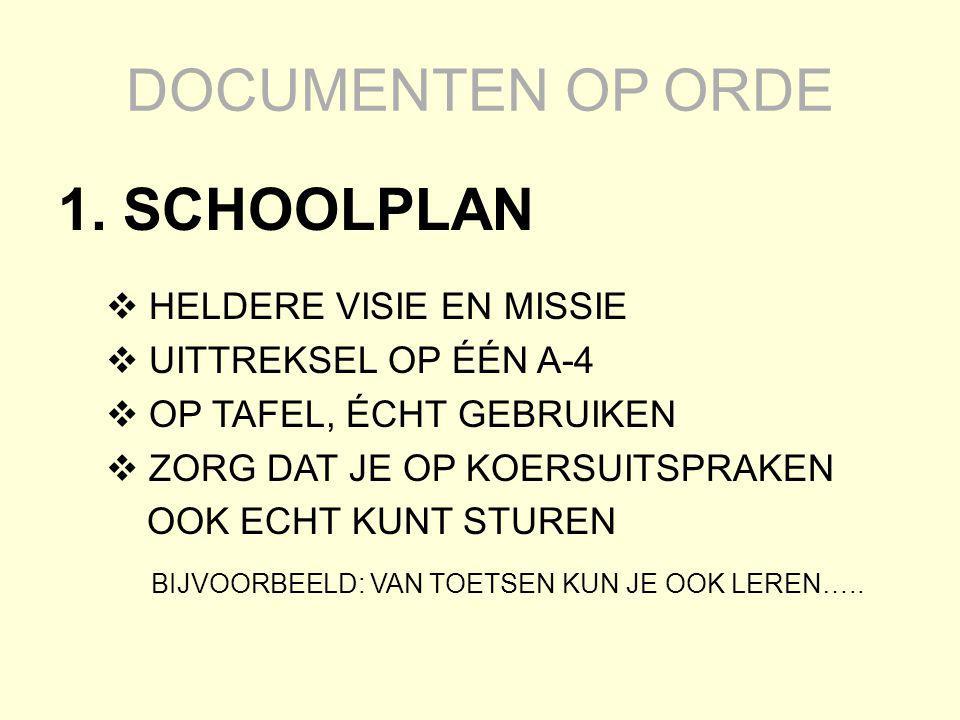 DOCUMENTEN OP ORDE 1. SCHOOLPLAN HELDERE VISIE EN MISSIE