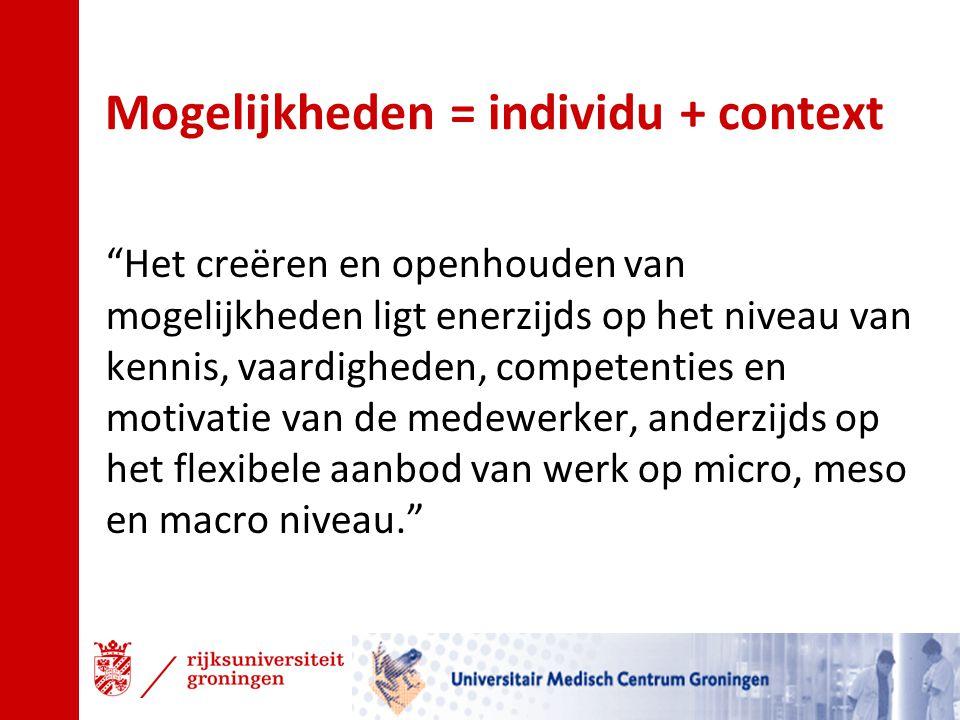 Mogelijkheden = individu + context