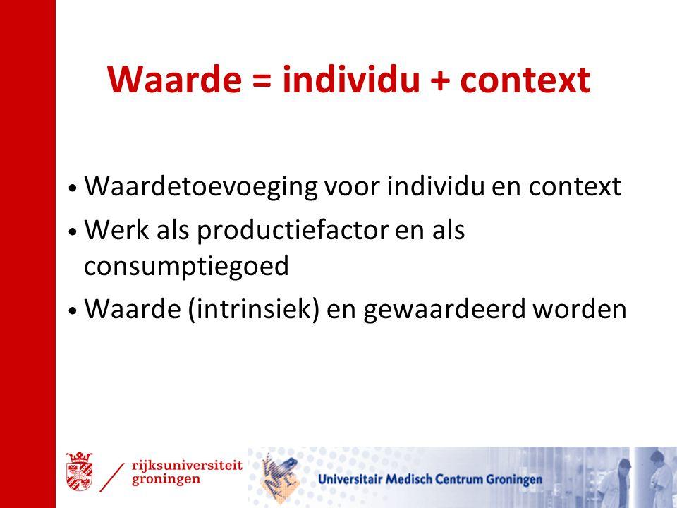 Waarde = individu + context