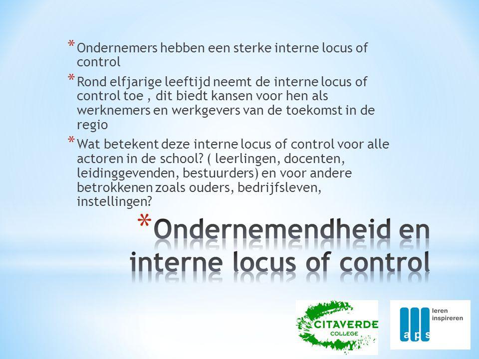 Ondernemendheid en interne locus of control