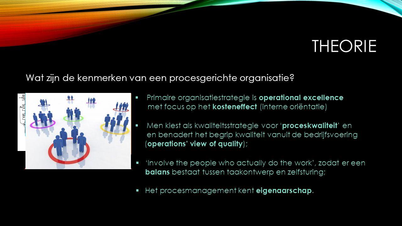 Theorie Wat zijn de kenmerken van een procesgerichte organisatie