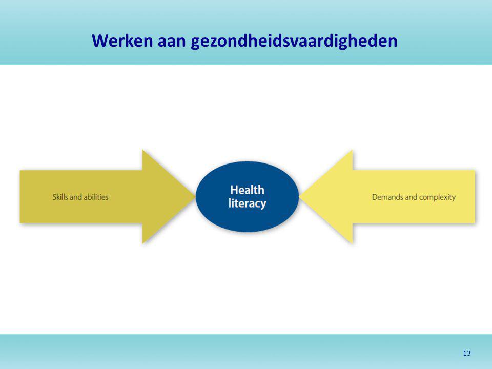 Werken aan gezondheidsvaardigheden