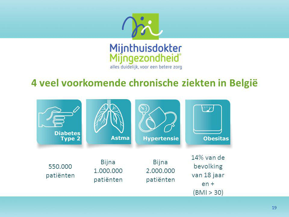 4 veel voorkomende chronische ziekten in België