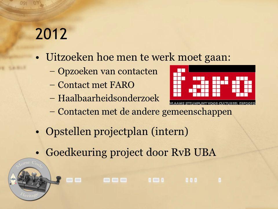 2012 Uitzoeken hoe men te werk moet gaan: