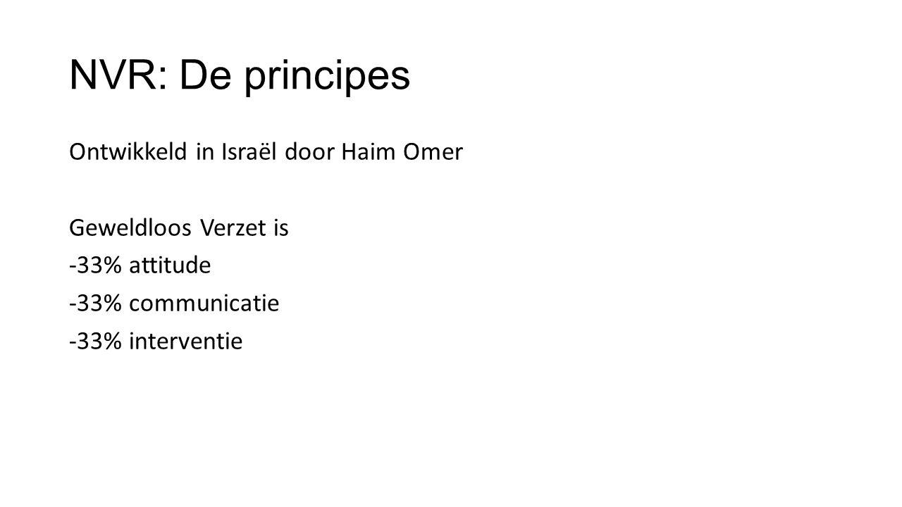 NVR: De principes Ontwikkeld in Israël door Haim Omer Geweldloos Verzet is -33% attitude -33% communicatie -33% interventie