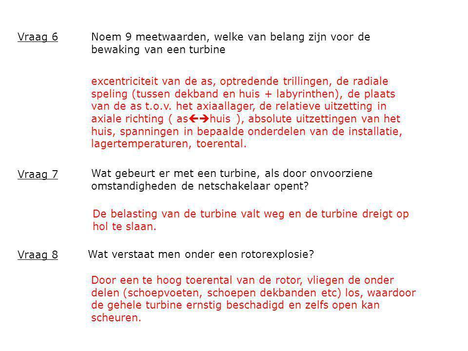 Vraag 6 Noem 9 meetwaarden, welke van belang zijn voor de bewaking van een turbine.