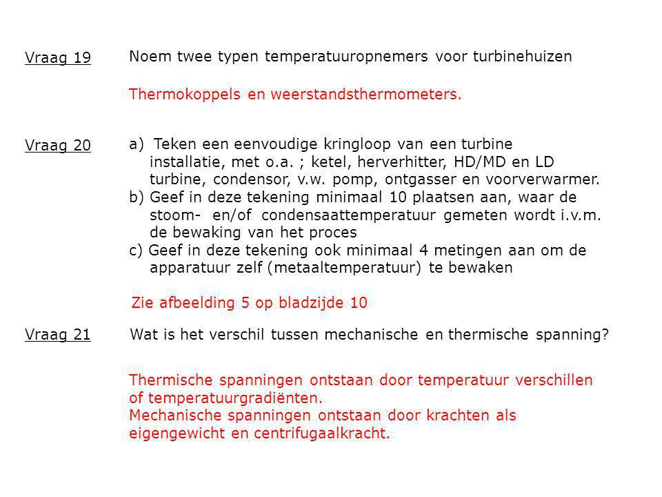 Vraag 19 Noem twee typen temperatuuropnemers voor turbinehuizen. Thermokoppels en weerstandsthermometers.